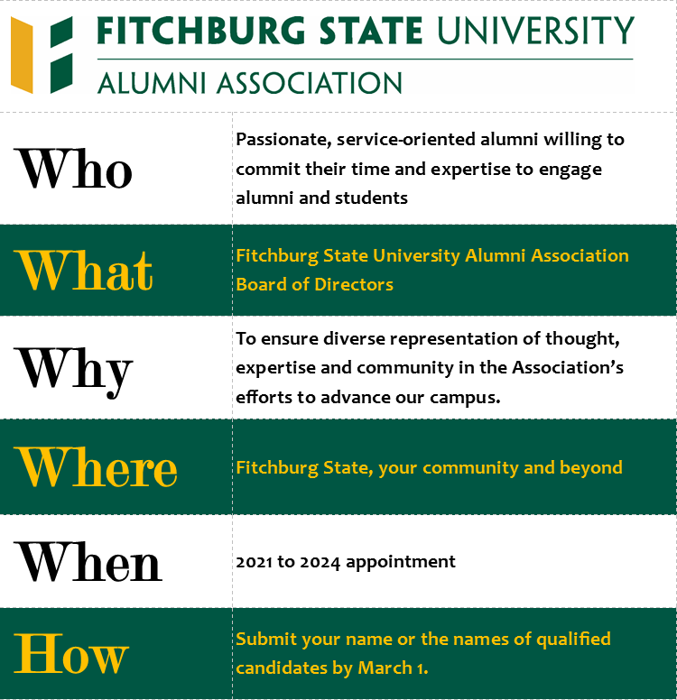 Fitchburg State Alumni Association 2020 Call for Nominations